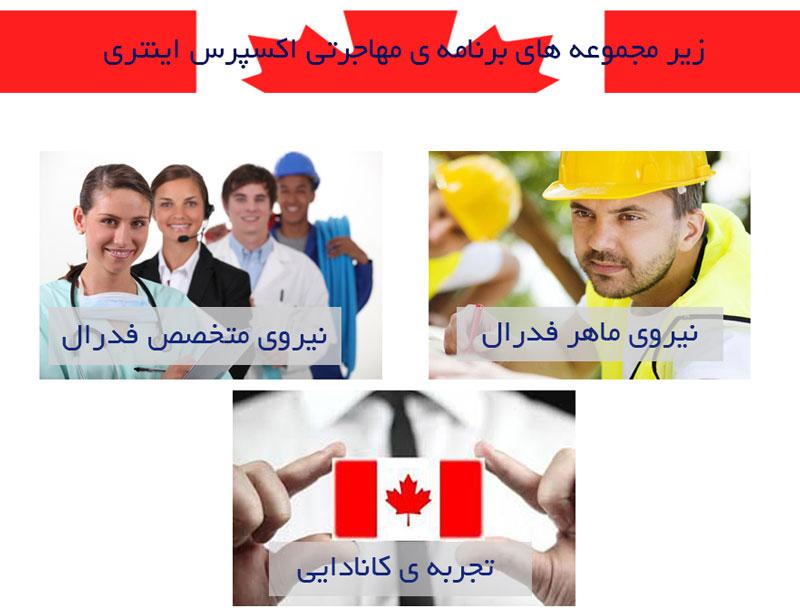 برنامه ی نیروی متخصص کانادا