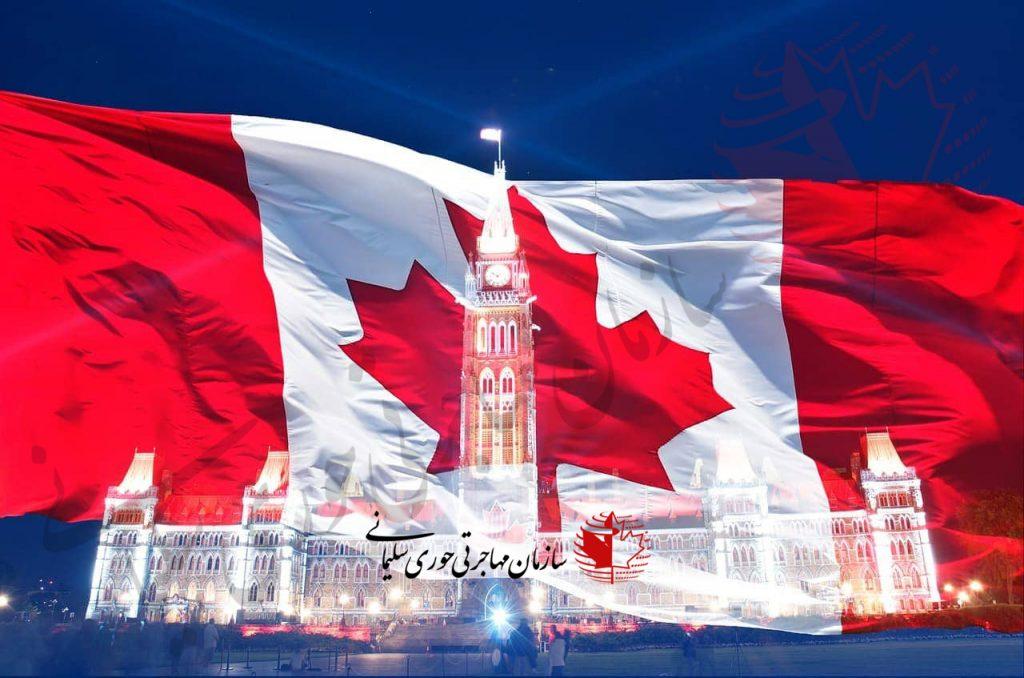 اکسپرس اینتری کانادا - ورود سریع به کانادا