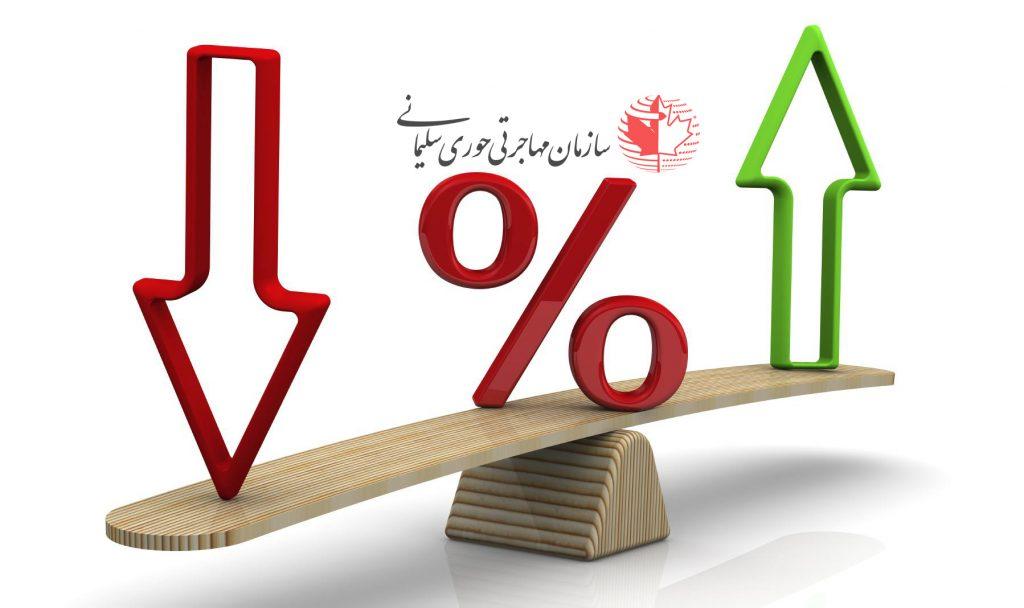 نرخ بهره در کانادا ثابت می ماند
