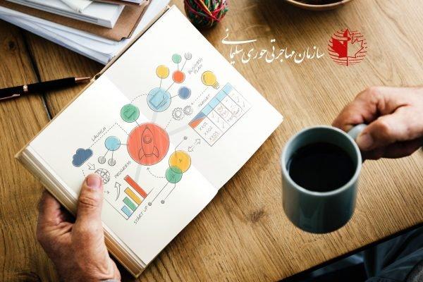 ۱۰ استارتاپ کانادا برای استخدام