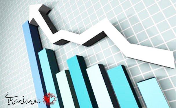 کانادا در رتبه دهم اقتصاد برتر جهان