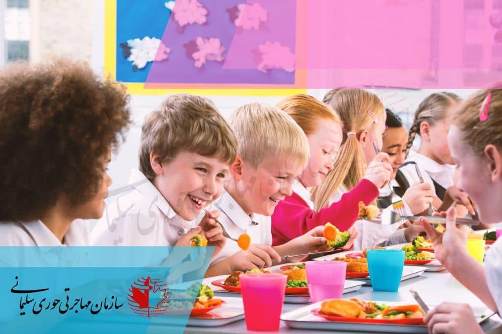 تغذیه دانش آموزان