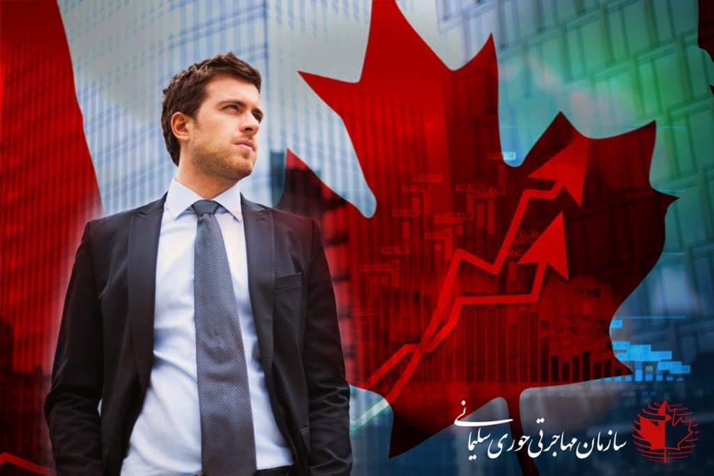 رشد اقتصادی کانادا